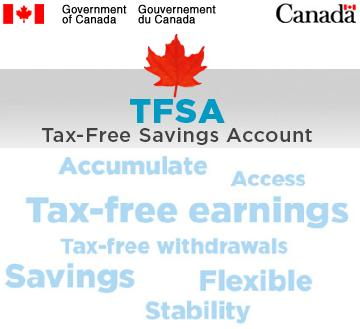 TFSA_GovernmentofCanadaWebsite