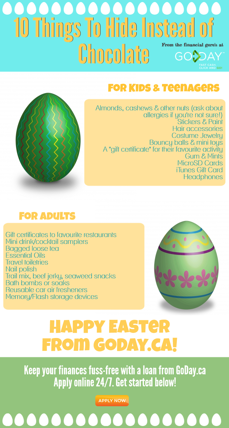 10 things to hide instead of chocolate for easter 10 things to hide instead of chocolate infographic goday negle Image collections