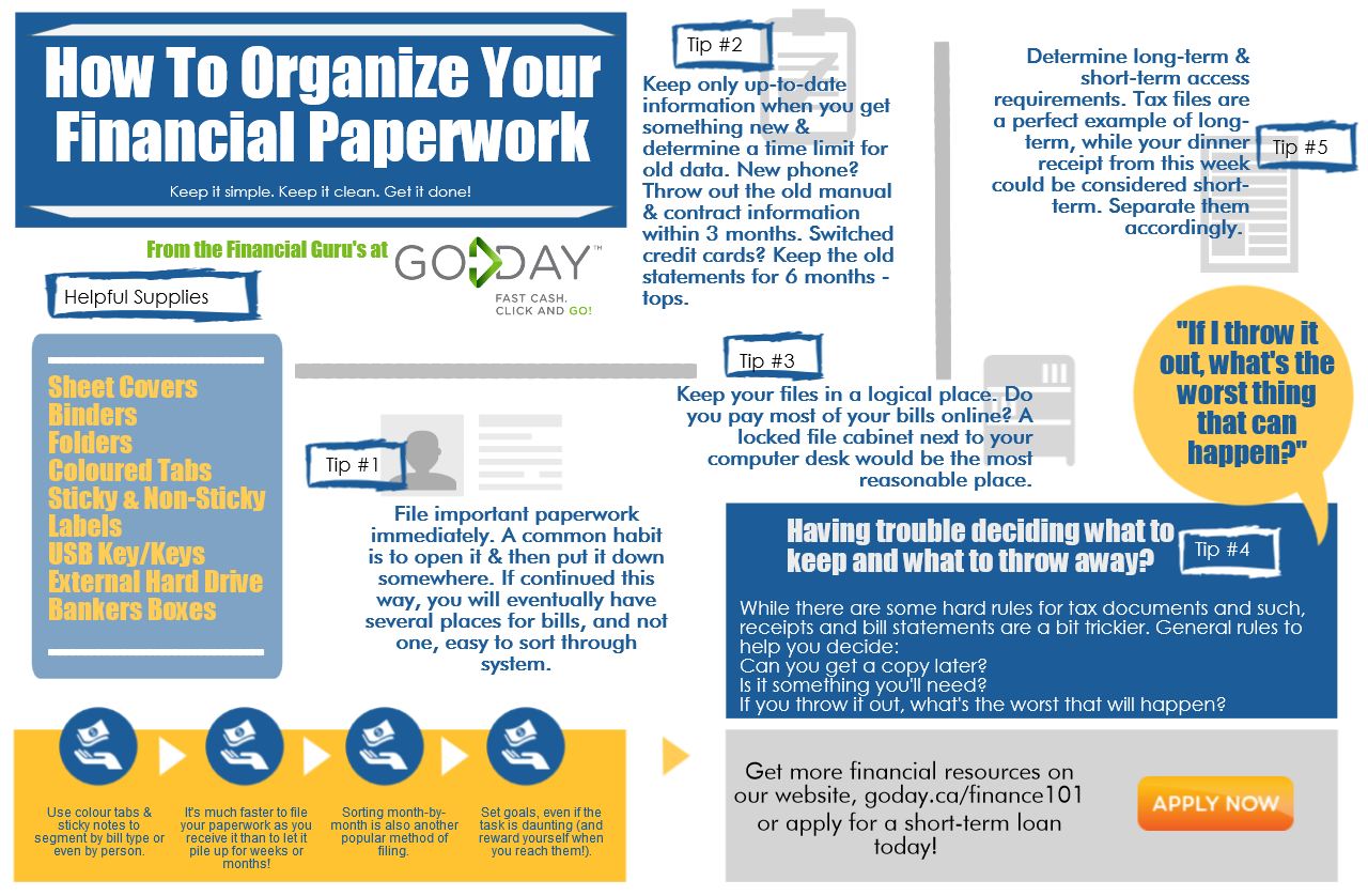 How To Organize Your Financial Paperwork - Goday.ca