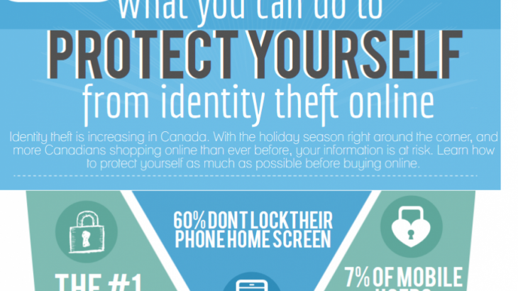 GoDay.ca Protect Yourself Identity Theft Thumbnail