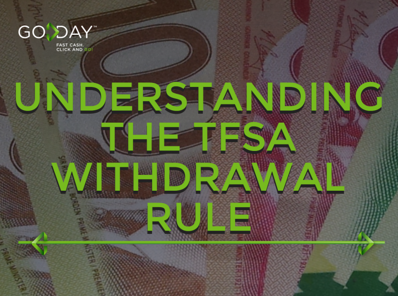 Blog Header - TFSA Withdrawal Rule